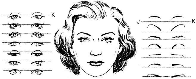 как правильно рисовать глаза карандашом: