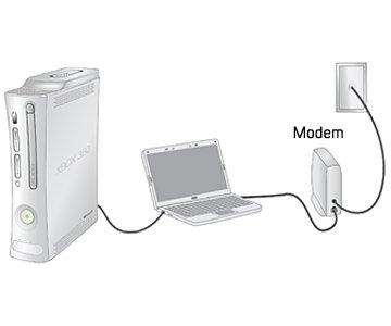 Как xbox 360 подключить к компьютеру